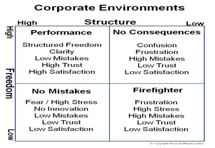 corporate-leadership-styles